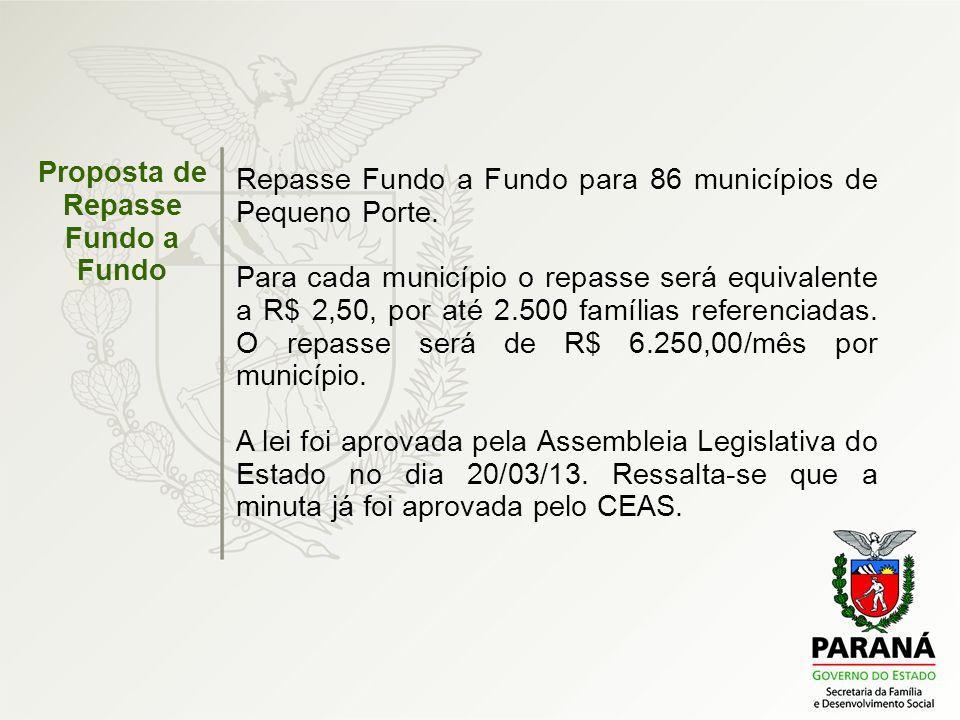 Proposta de Repasse Fundo a Fundo