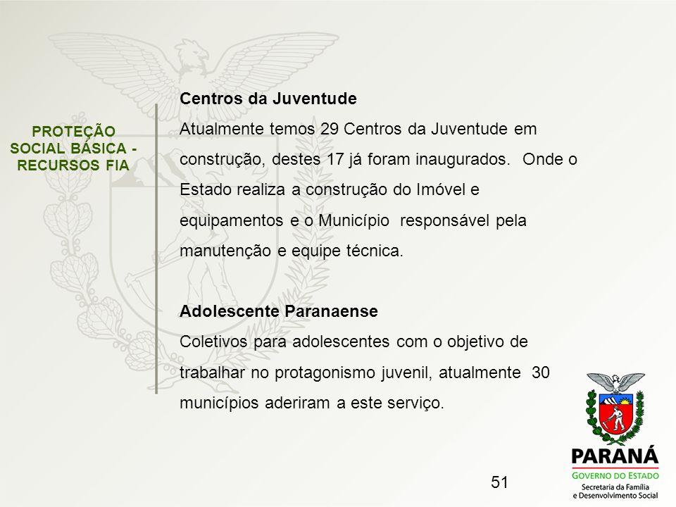 PROTEÇÃO SOCIAL BÁSICA - RECURSOS FIA