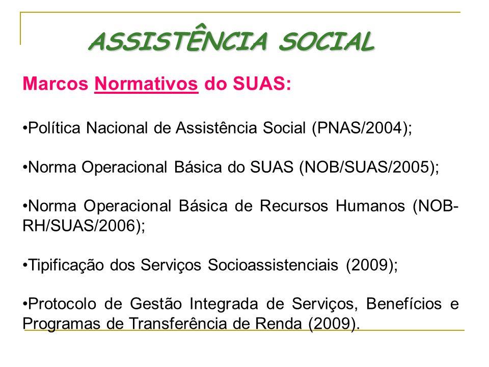 ASSISTÊNCIA SOCIAL Marcos Normativos do SUAS: