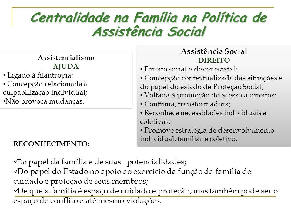 Centralidade na Família na Política de Assistência Social
