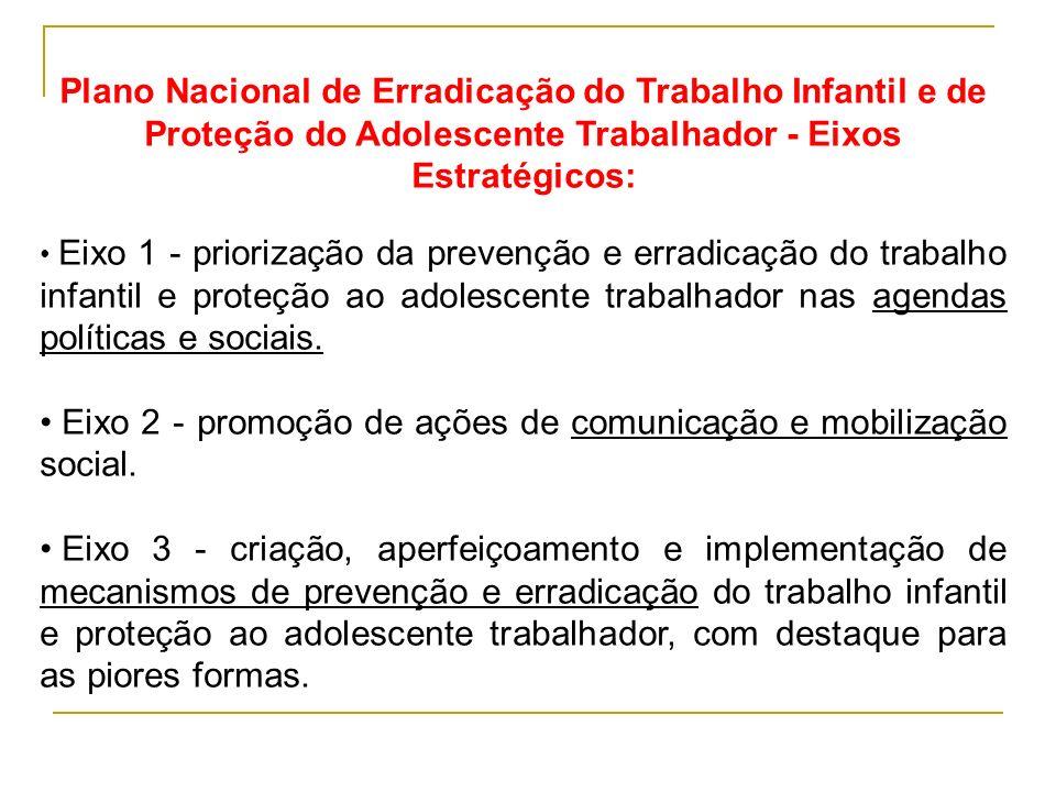 Eixo 2 - promoção de ações de comunicação e mobilização social.