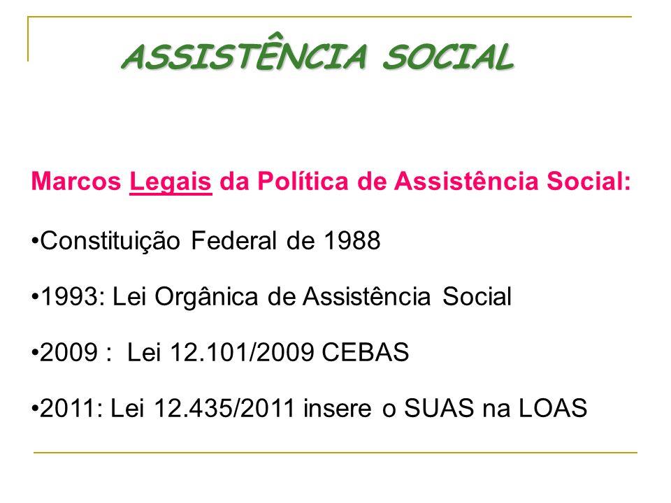 ASSISTÊNCIA SOCIAL Marcos Legais da Política de Assistência Social: