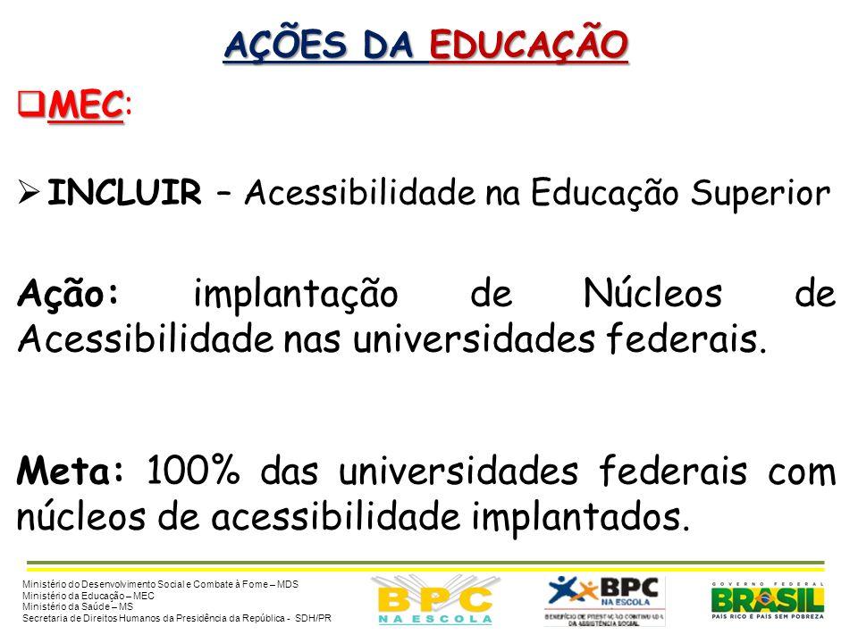 AÇÕES DA EDUCAÇÃO MEC: INCLUIR – Acessibilidade na Educação Superior. Ação: implantação de Núcleos de Acessibilidade nas universidades federais.