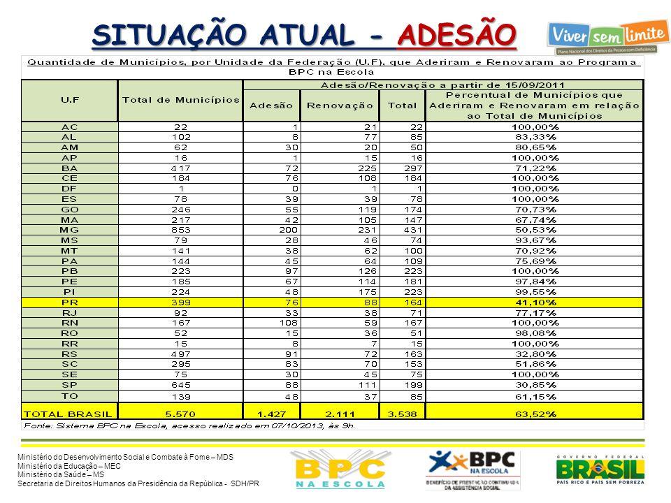 SITUAÇÃO ATUAL - ADESÃO
