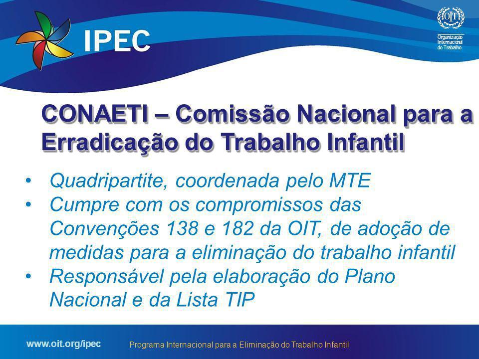 CONAETI – Comissão Nacional para a Erradicação do Trabalho Infantil