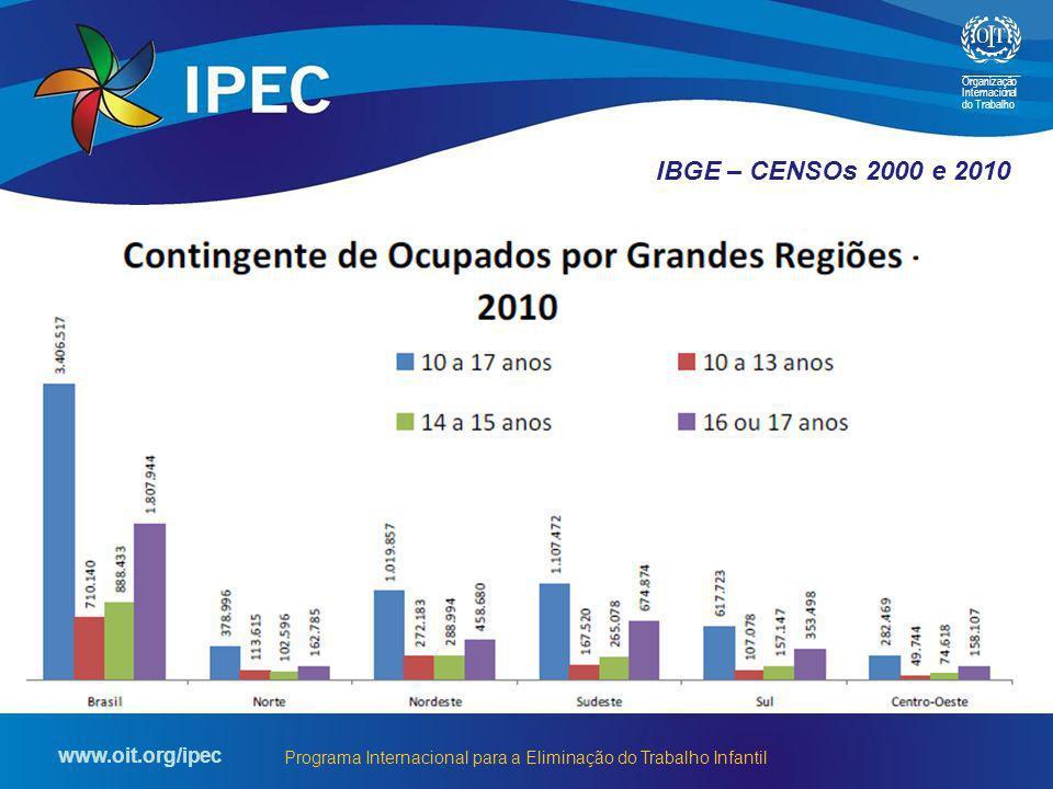 IBGE – CENSOs 2000 e 2010