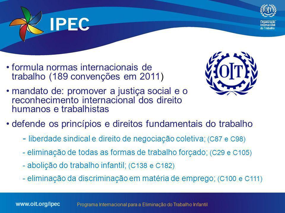 formula normas internacionais de trabalho (189 convenções em 2011)