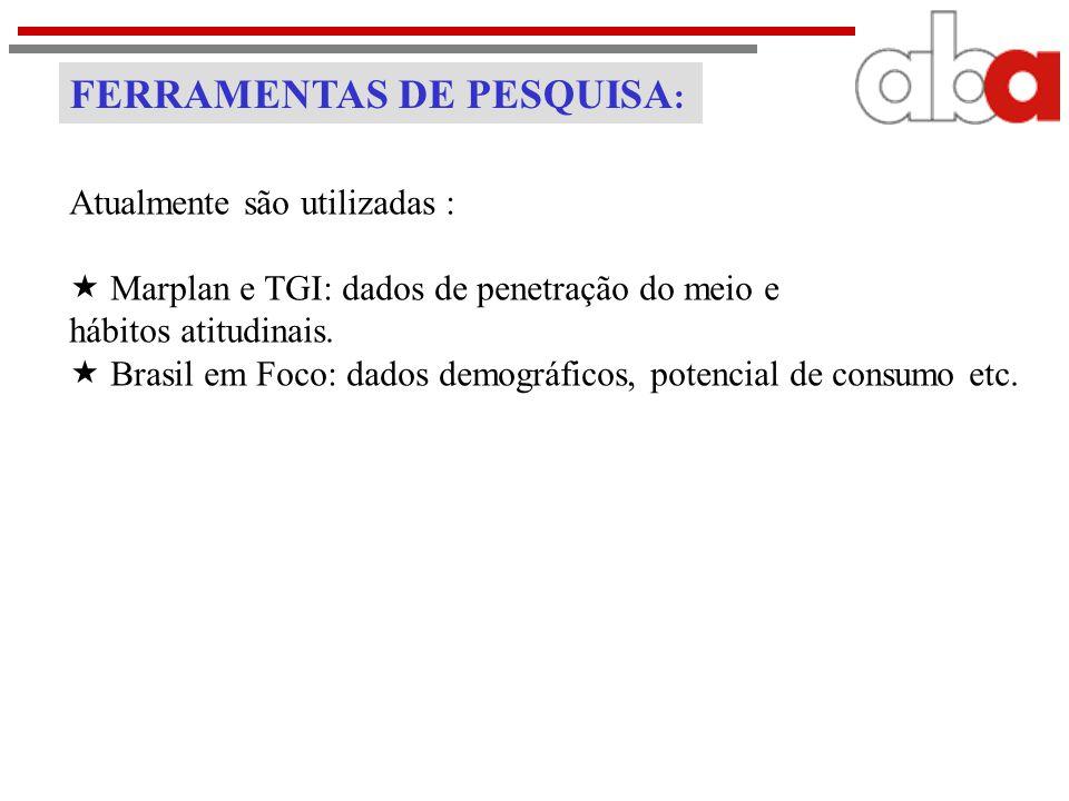 FERRAMENTAS DE PESQUISA: