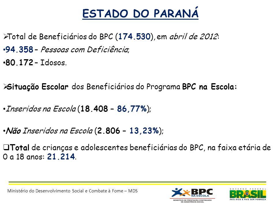 ESTADO DO PARANÁ Total de Beneficiários do BPC (174.530), em abril de 2012: 94.358 – Pessoas com Deficiência;
