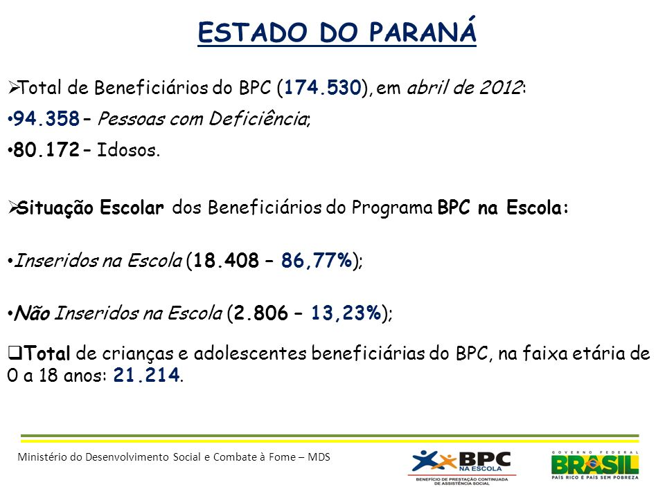ESTADO DO PARANÁTotal de Beneficiários do BPC (174.530), em abril de 2012: 94.358 – Pessoas com Deficiência;