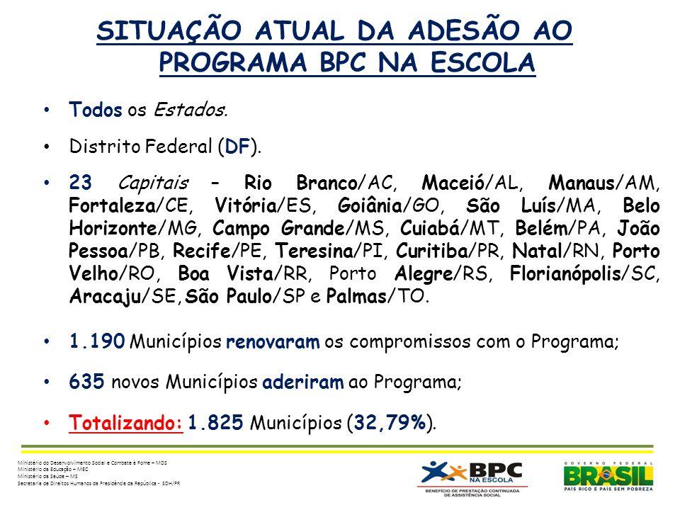 SITUAÇÃO ATUAL DA ADESÃO AO PROGRAMA BPC NA ESCOLA