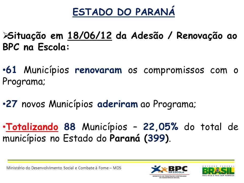 Situação em 18/06/12 da Adesão / Renovação ao BPC na Escola: