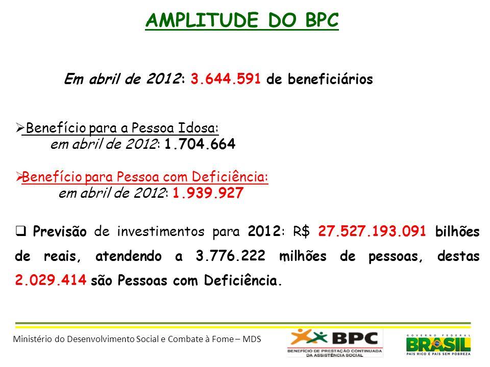 AMPLITUDE DO BPC Em abril de 2012: 3.644.591 de beneficiários