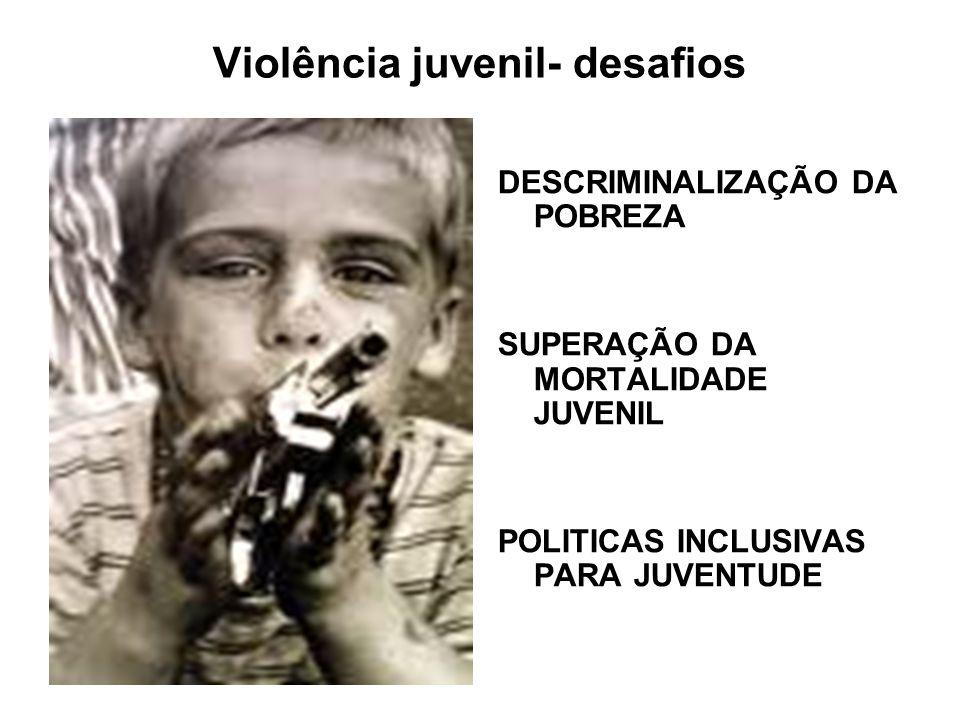 Violência juvenil- desafios