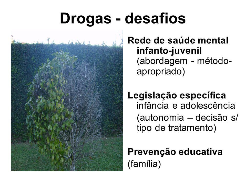 Drogas - desafiosRede de saúde mental infanto-juvenil (abordagem - método- apropriado) Legislação específica infância e adolescência.