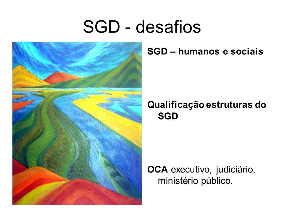 SGD - desafios SGD – humanos e sociais Qualificação estruturas do SGD