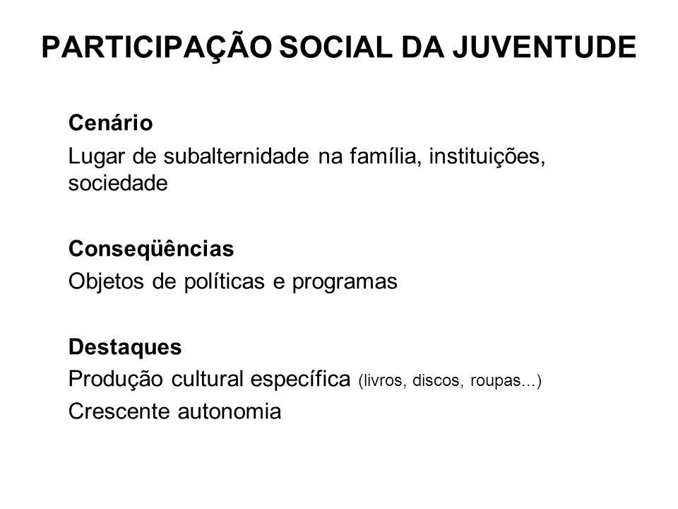 PARTICIPAÇÃO SOCIAL DA JUVENTUDE