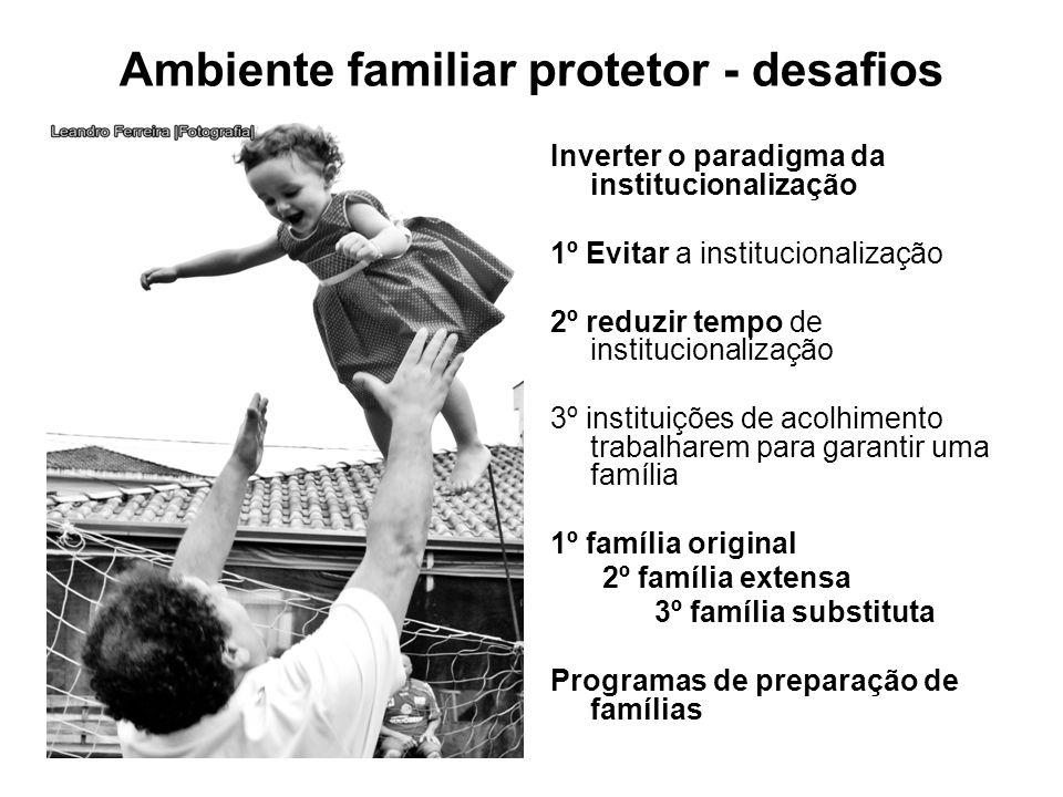 Ambiente familiar protetor - desafios
