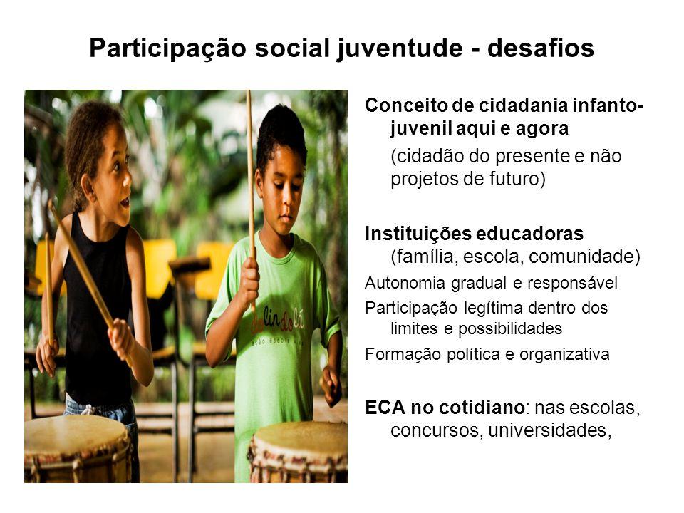 Participação social juventude - desafios