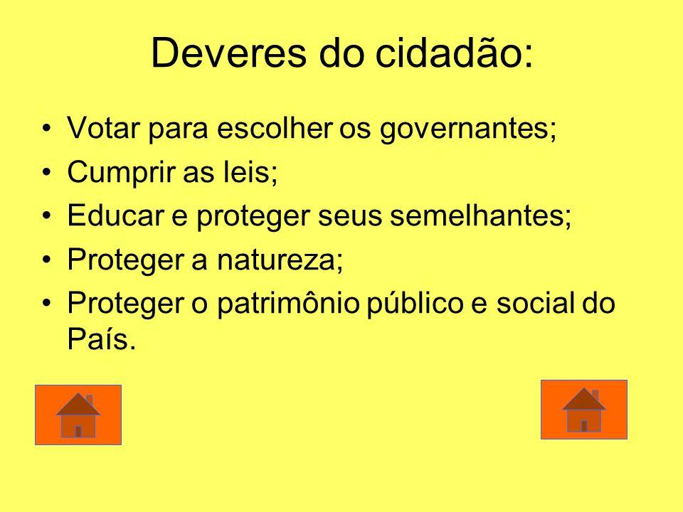 Deveres do cidadão: Votar para escolher os governantes;