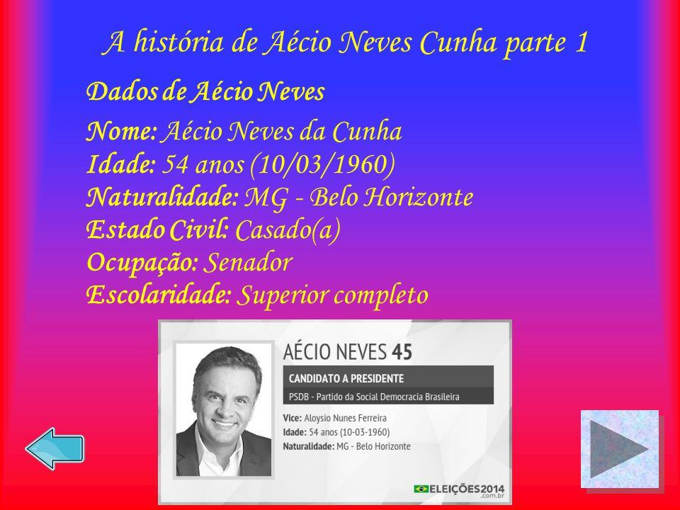 A história de Aécio Neves Cunha parte 1