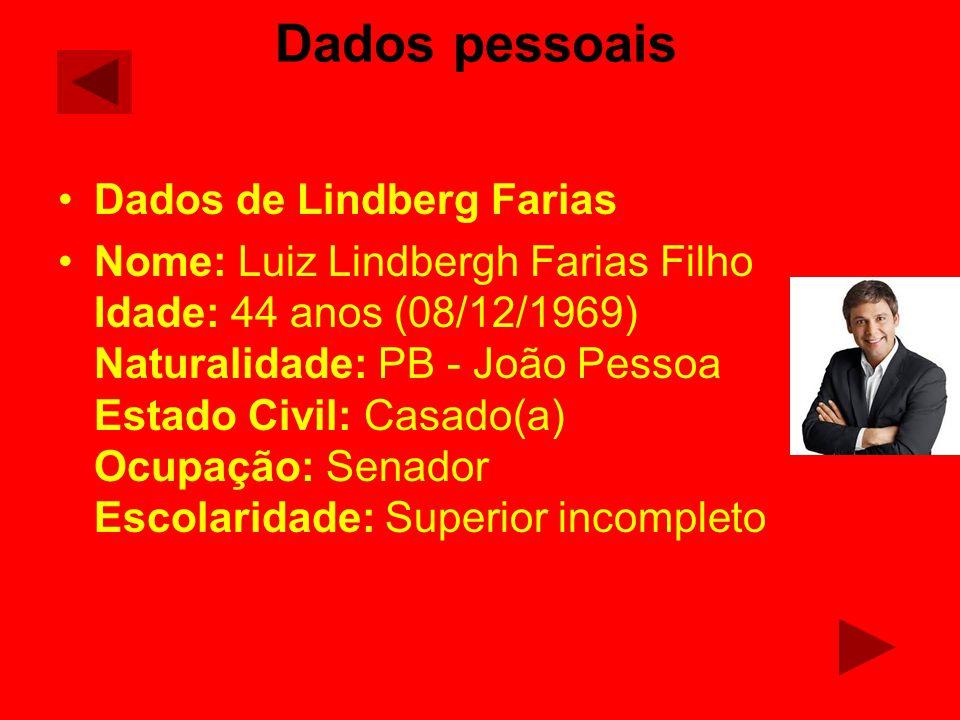 Dados pessoais Dados de Lindberg Farias