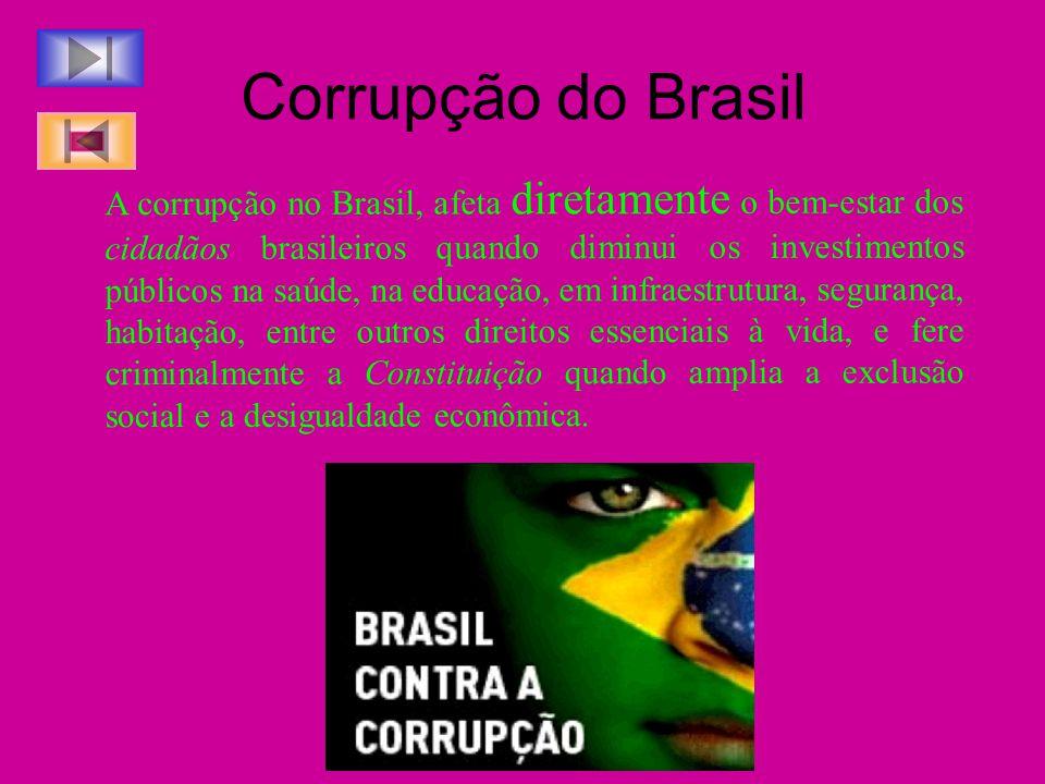 Corrupção do Brasil