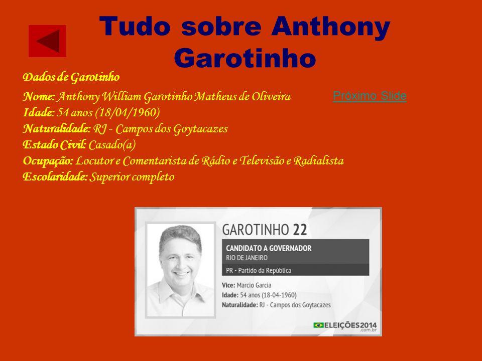 Tudo sobre Anthony Garotinho