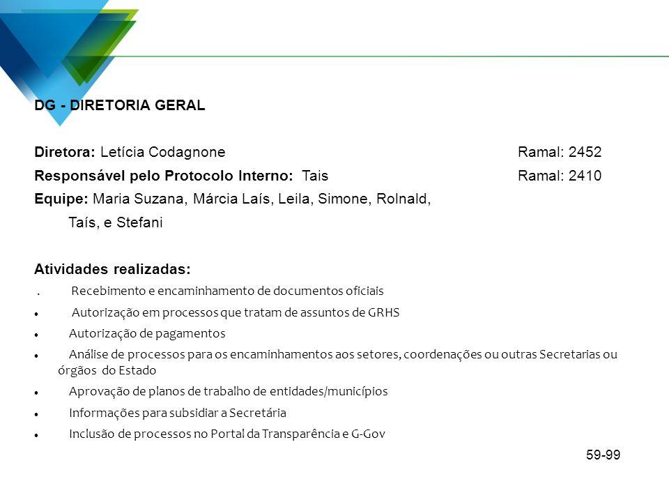 Diretora: Letícia Codagnone Ramal: 2452