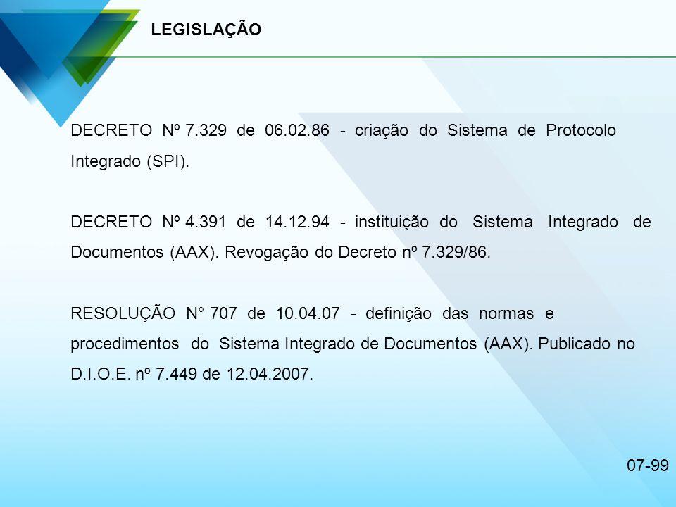 LEGISLAÇÃO DECRETO Nº 7.329 de 06.02.86 - criação do Sistema de Protocolo Integrado (SPI).