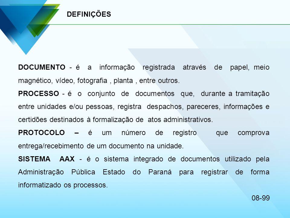 DEFINIÇÕESDOCUMENTO - é a informação registrada através de papel, meio magnético, vídeo, fotografia , planta , entre outros.