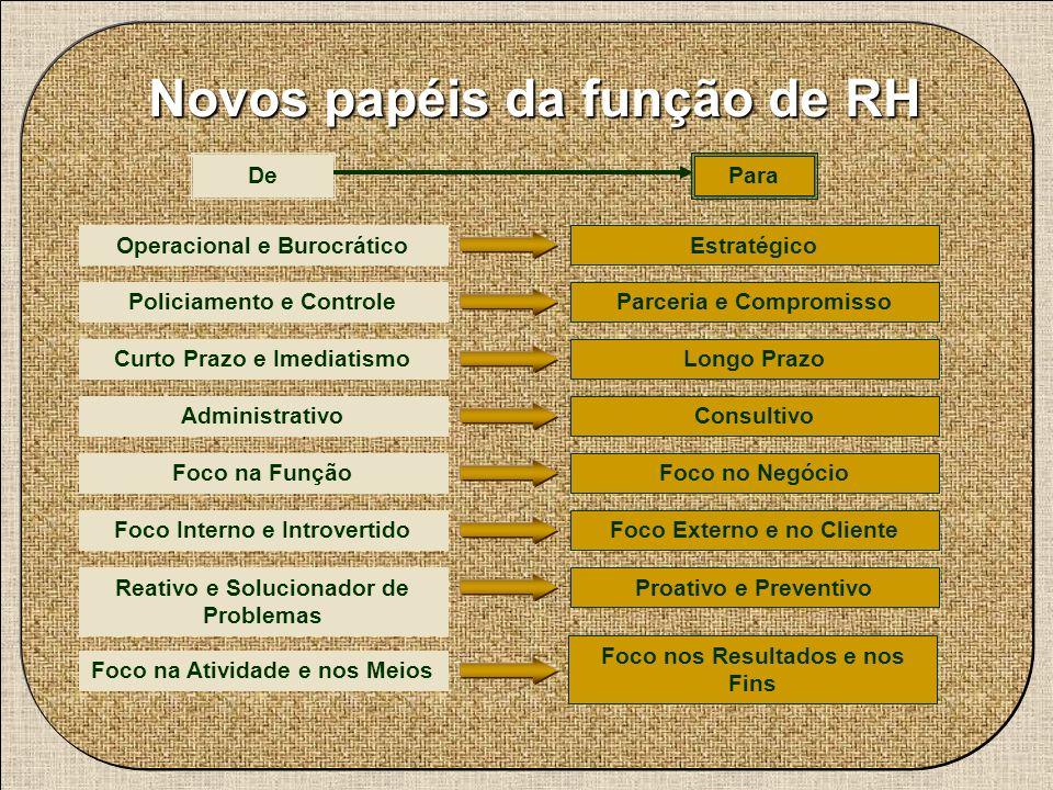 Novos papéis da função de RH