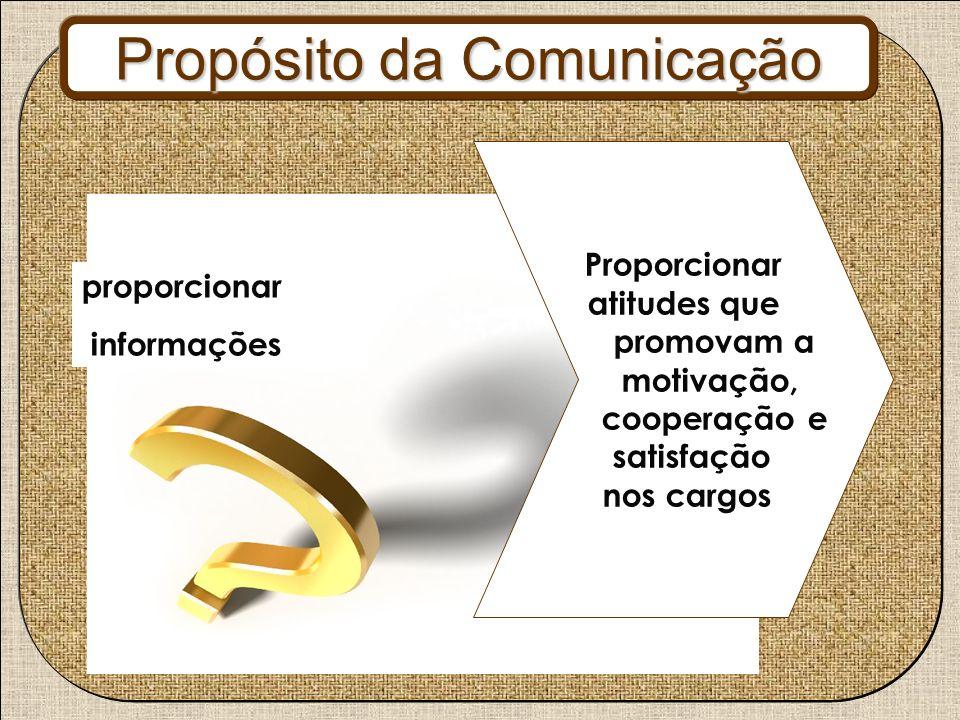 Propósito da Comunicação