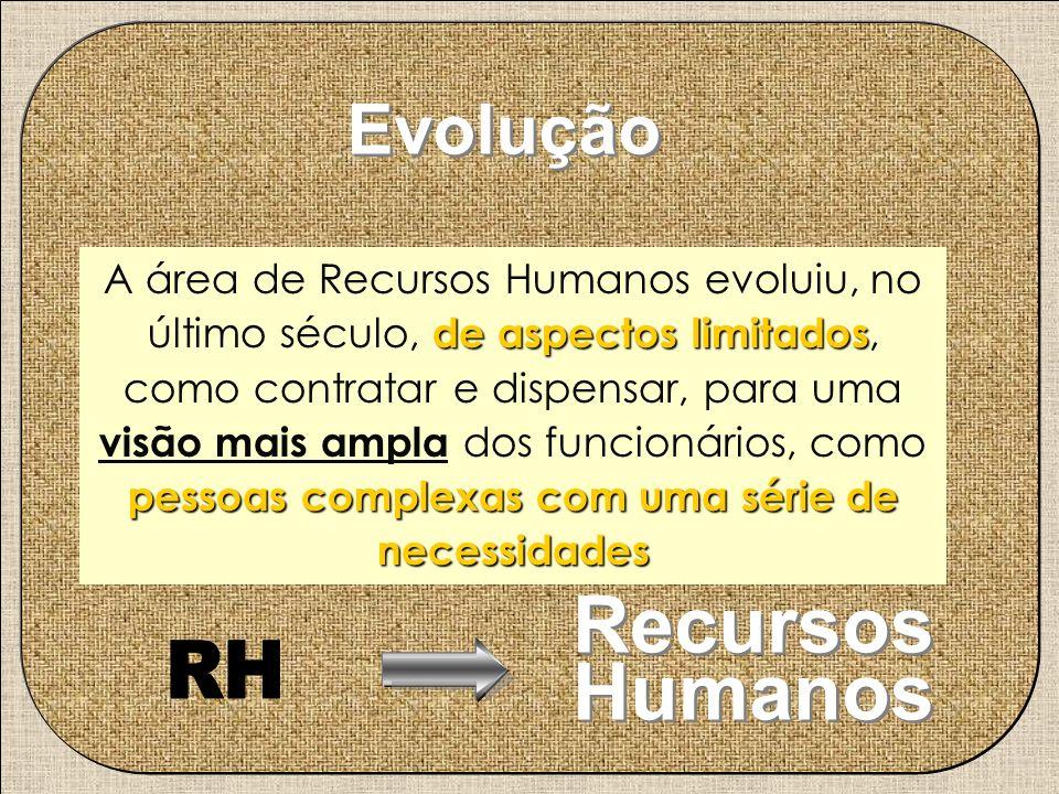 Recursos Humanos Evolução RH