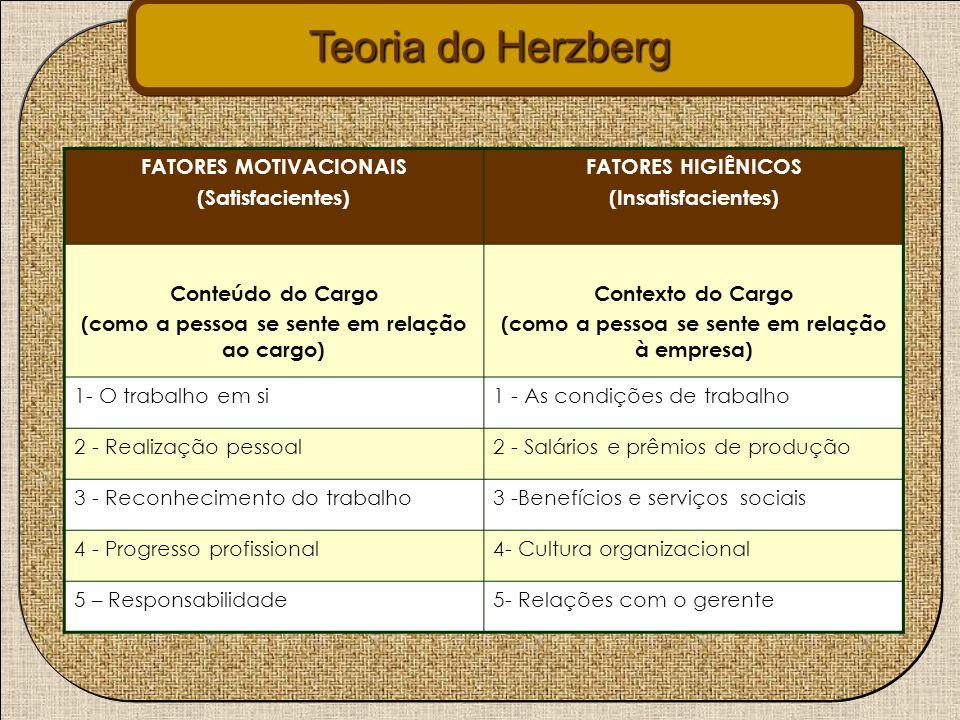 Teoria do Herzberg FATORES MOTIVACIONAIS (Satisfacientes)
