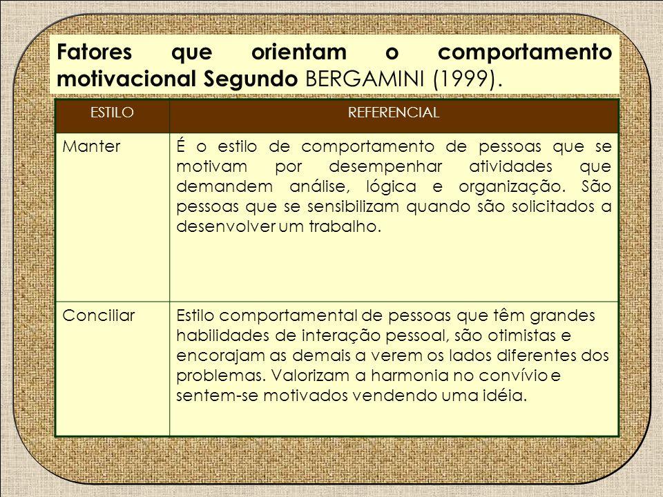 Fatores que orientam o comportamento motivacional Segundo BERGAMINI (1999).