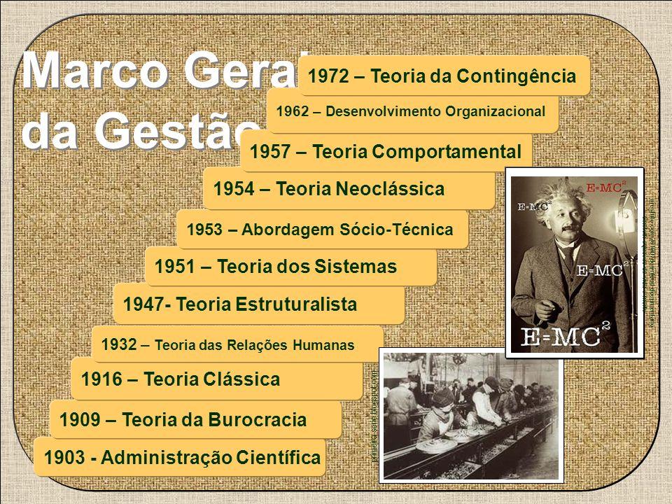 Marco Geral da Gestão 1972 – Teoria da Contingência
