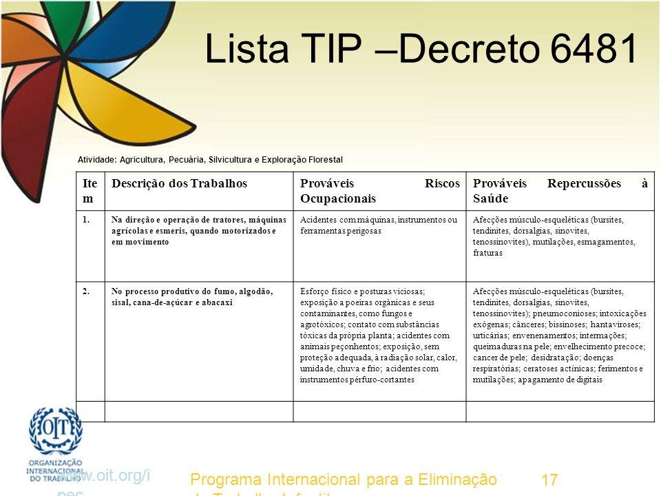 Lista TIP –Decreto 6481 www.oit.org/ipec