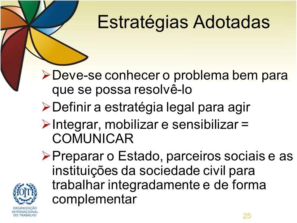 Estratégias Adotadas Deve-se conhecer o problema bem para que se possa resolvê-lo. Definir a estratégia legal para agir.