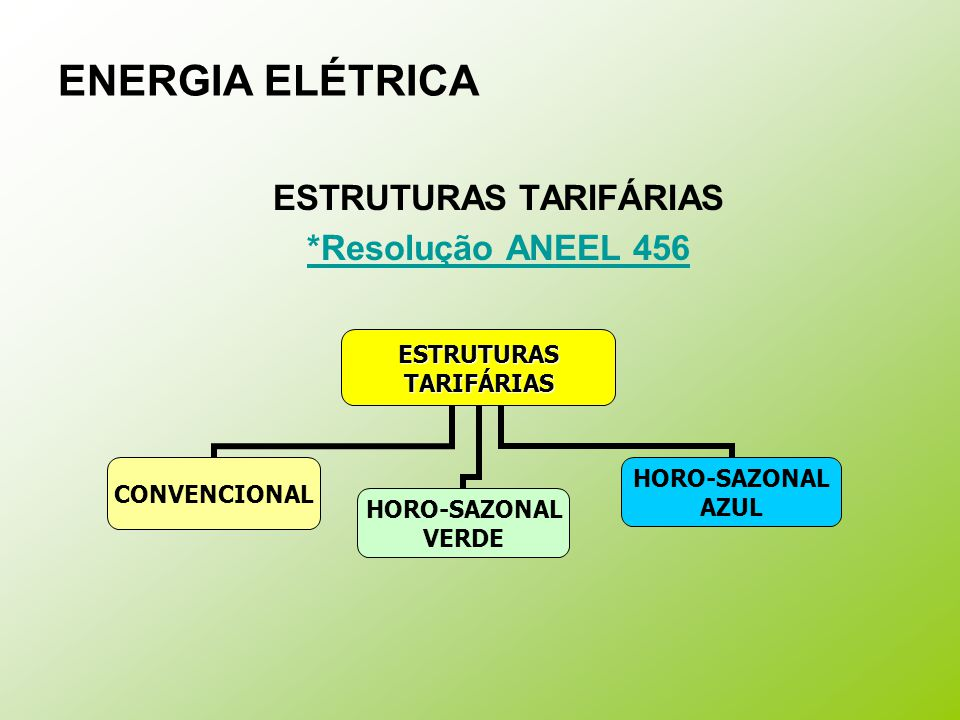 ESTRUTURAS TARIFÁRIAS