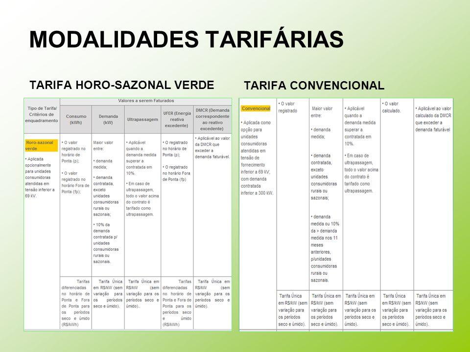 MODALIDADES TARIFÁRIAS