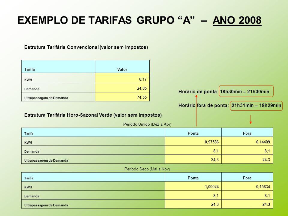 EXEMPLO DE TARIFAS GRUPO A – ANO 2008