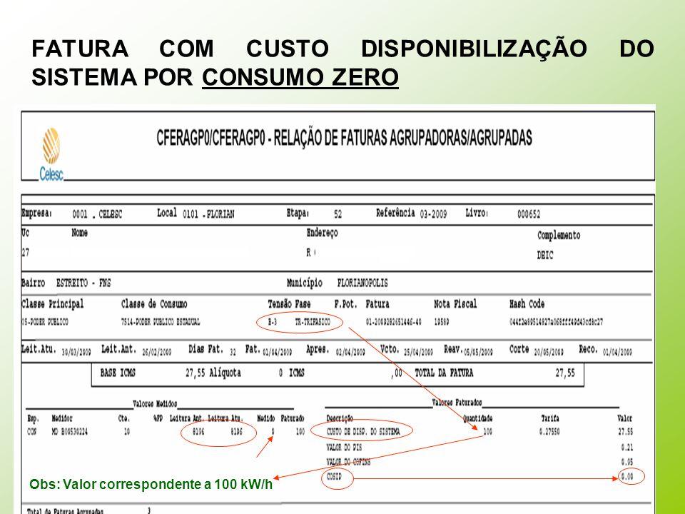 FATURA COM CUSTO DISPONIBILIZAÇÃO DO SISTEMA POR CONSUMO ZERO