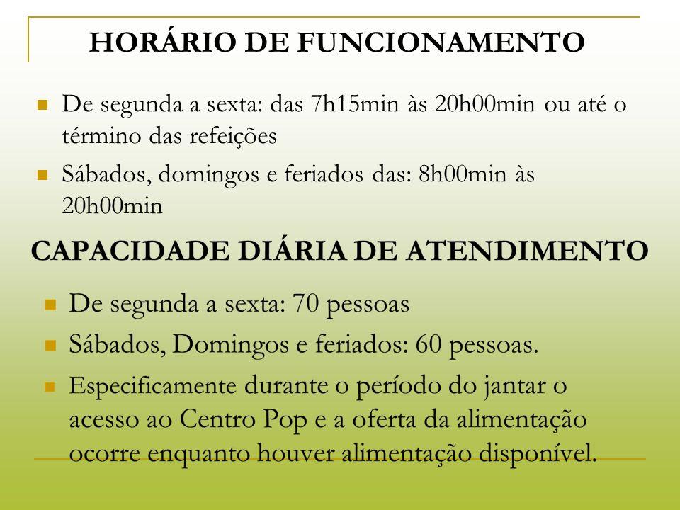 HORÁRIO DE FUNCIONAMENTO