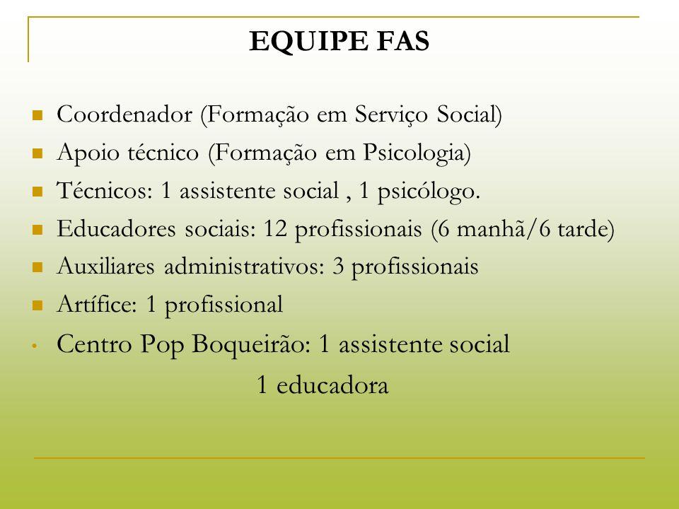 Equipe fas Centro Pop Boqueirão: 1 assistente social 1 educadora