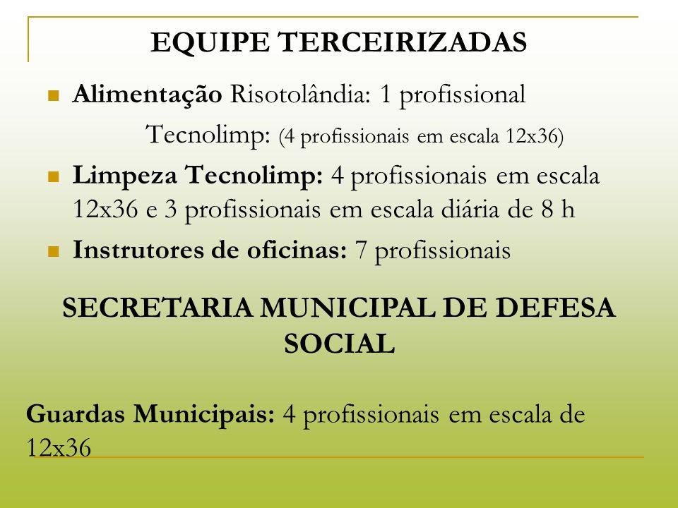 Secretaria Municipal de DEFESA SOCIAL