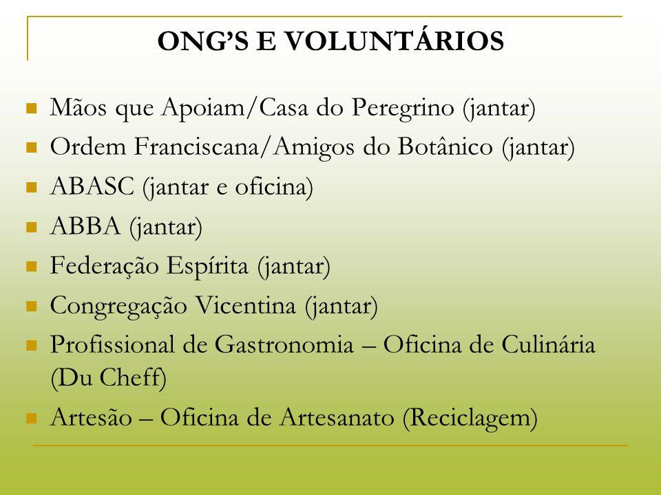 ONG'S E VOLUNTÁRIOS Mãos que Apoiam/Casa do Peregrino (jantar)