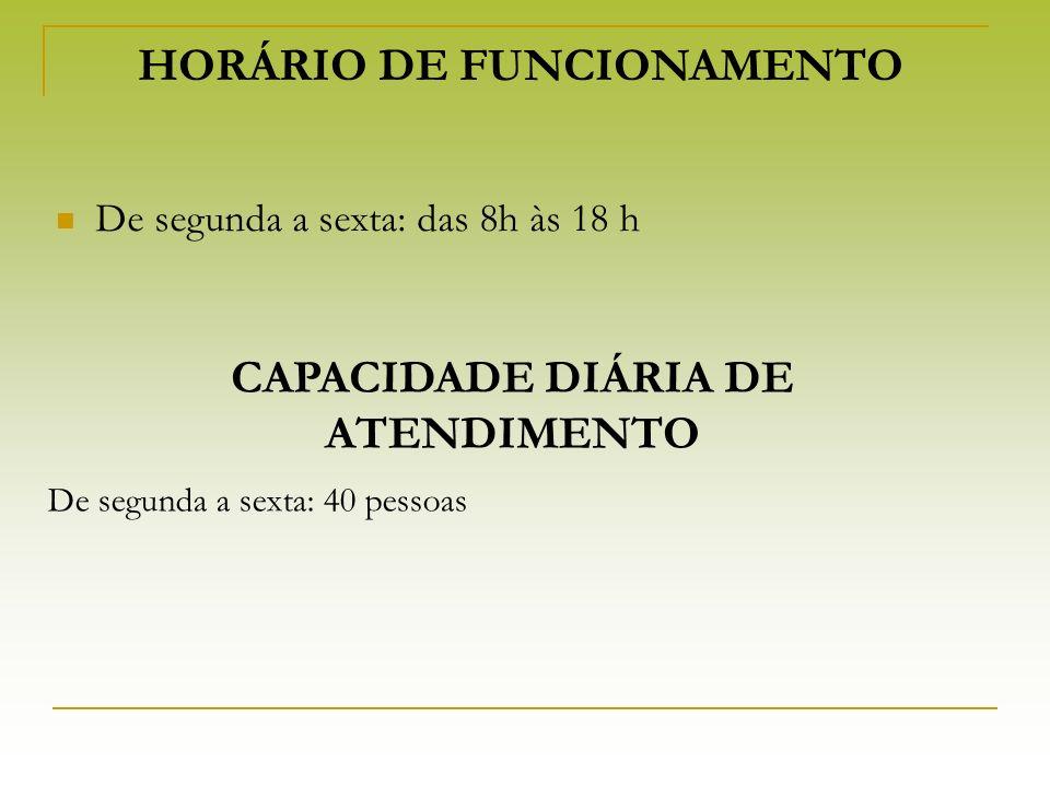 HORÁRIO DE FUNCIONAMENTO CAPACIDADE DIÁRIA DE ATENDIMENTO