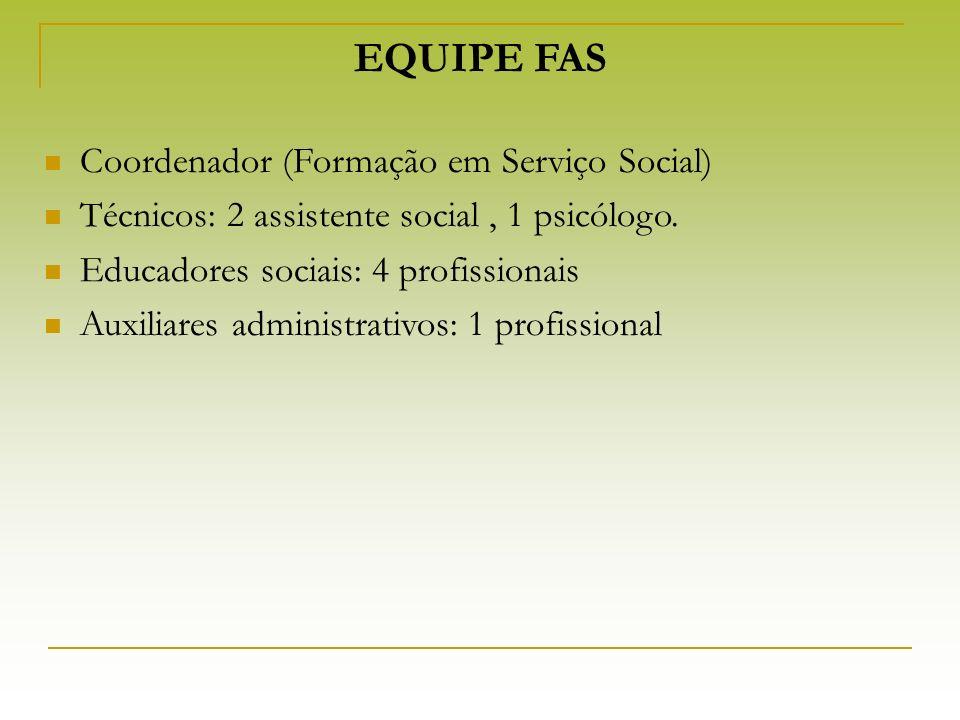 EQUIPE FAS Coordenador (Formação em Serviço Social)