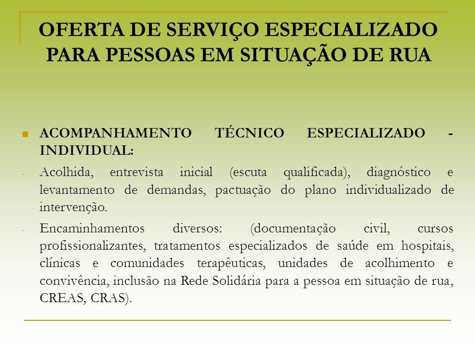 OFERTA DE SERVIÇO ESPECIALIZADO PARA PESSOAS EM SITUAÇÃO DE RUA